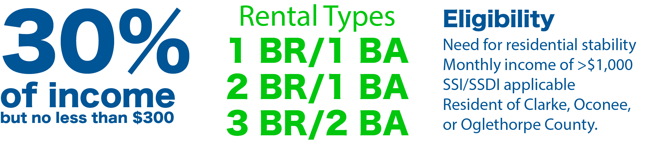 Rent Details
